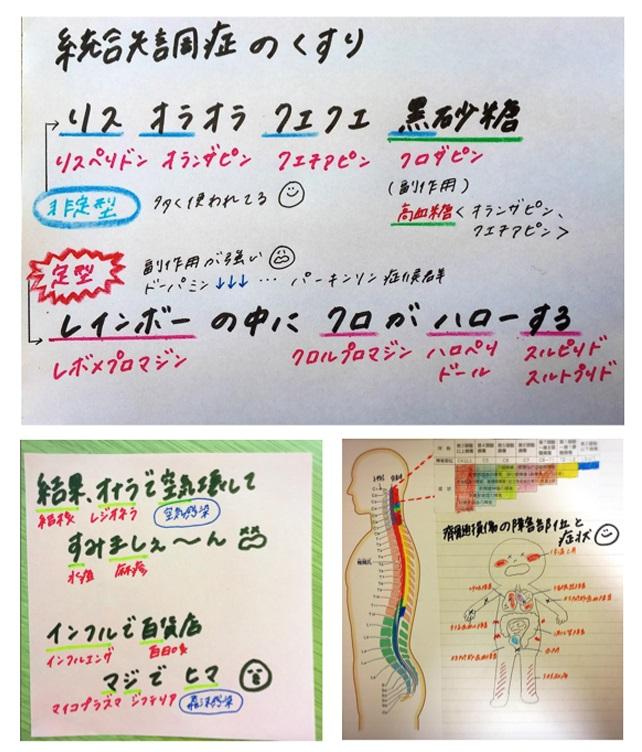 看護 学生 ノート