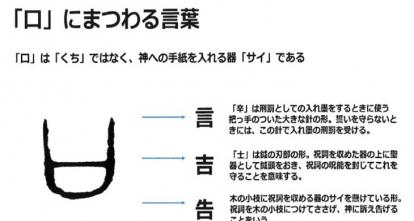 いく 漢字 ついて