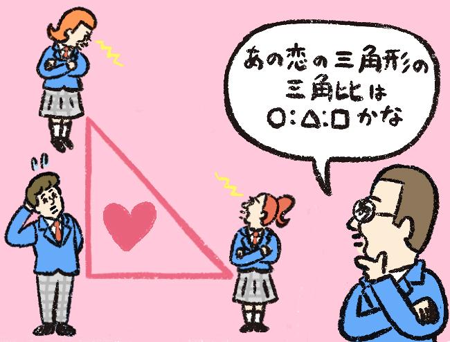 ※有名角をもつ三角形は形も値もしっかりと理解する