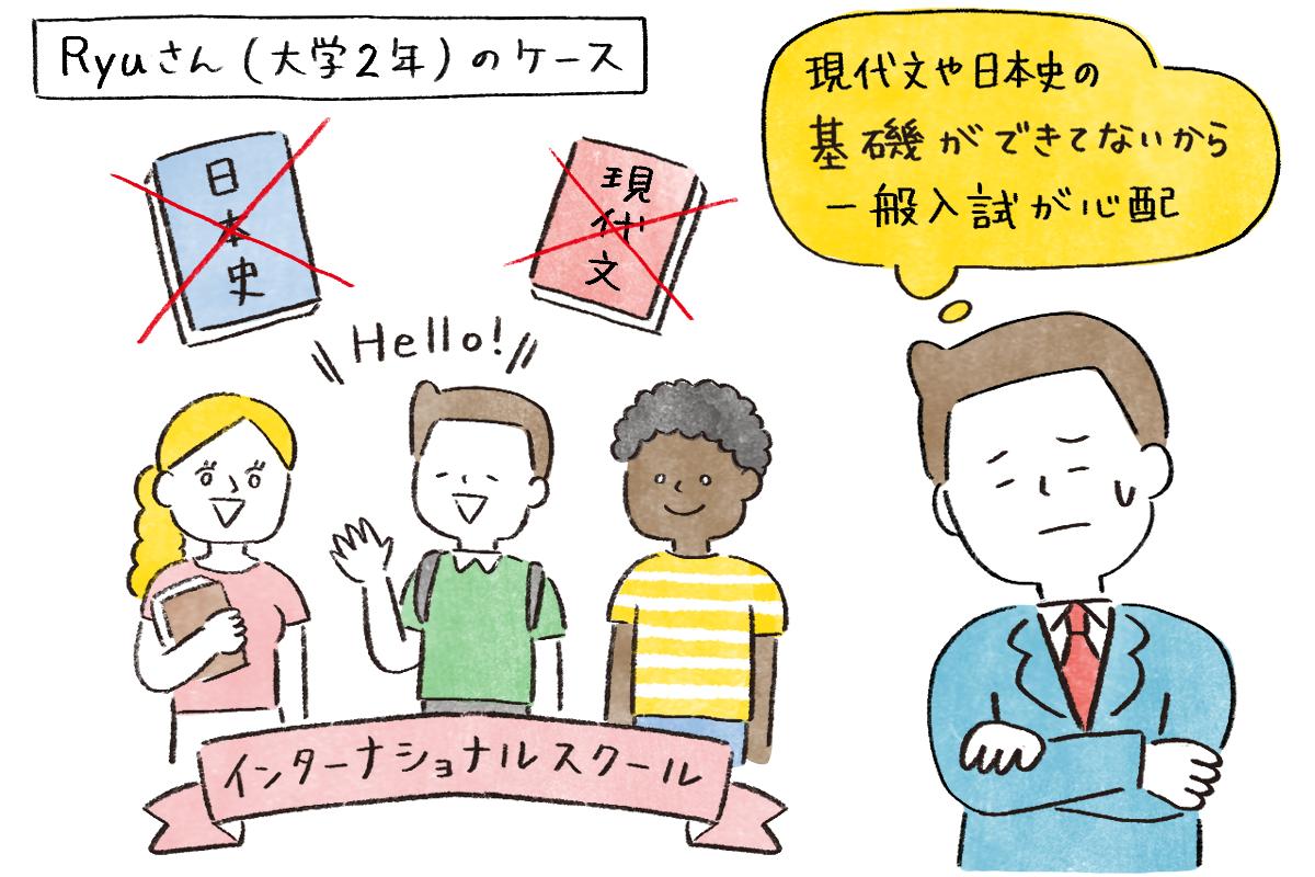 AO入試(現:総合型選抜試験)に落ちる人の特徴とは?