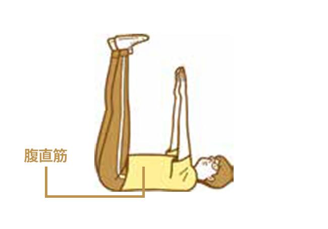 1.あおむけに寝て足をまっすぐ天井に向けて上げる