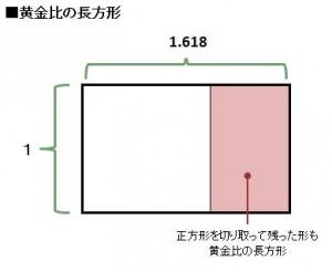 黄金比の長方形