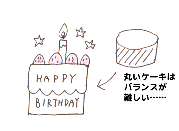 Latest Hd Happy Birthday 可愛い書き方 簡単 Shinobi