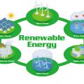 発電量は2030年までに3倍に! 地熱発電の専門家を目指そう【リクナビ進学ジャーナル】